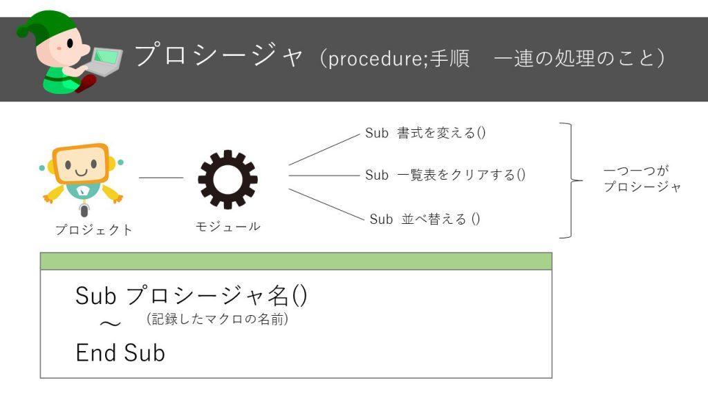 slide3-3